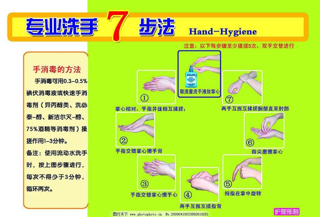 七步洗手图图片