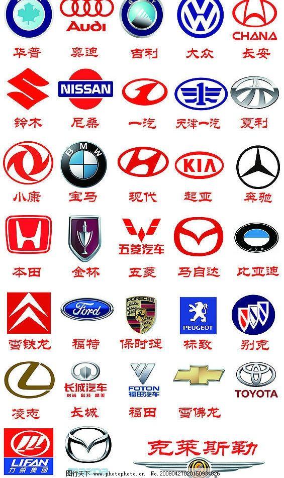 汽车牌子大全及标志 车标大全图片及名称 汽车标识标牌大全图解 汽车品牌大全标志图 汽车品牌标志大全 车标志大全及名字图片
