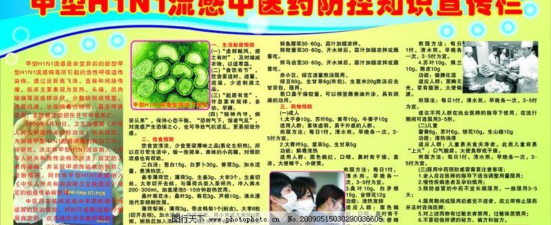 甲型H1N1流感中医药防控知识宣传图片,猪流感